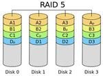 RAID 5 HDD Configuration - Block-level striping with distributed parity