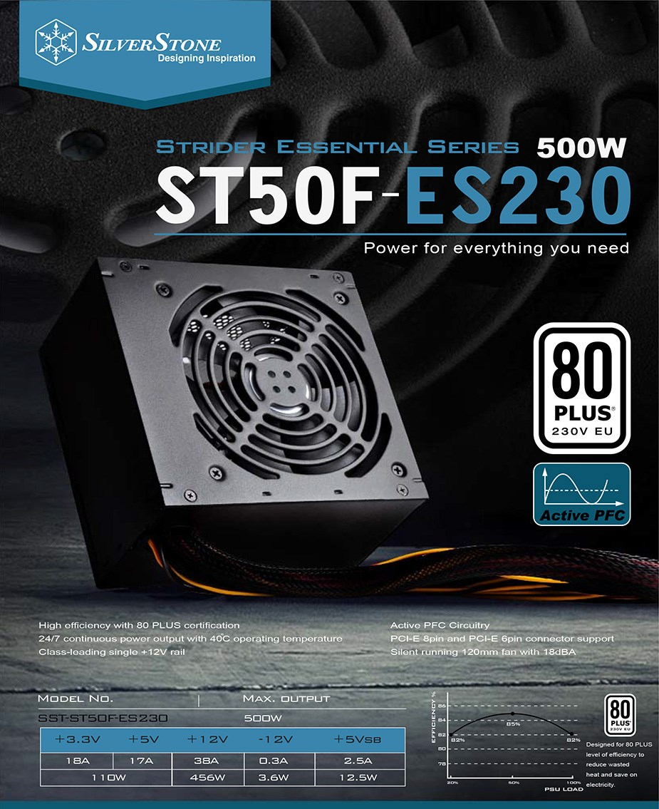 SilverStone Strider Essential ST50F-ES230 500W 80+ Power Supply - Desktop Overview 1