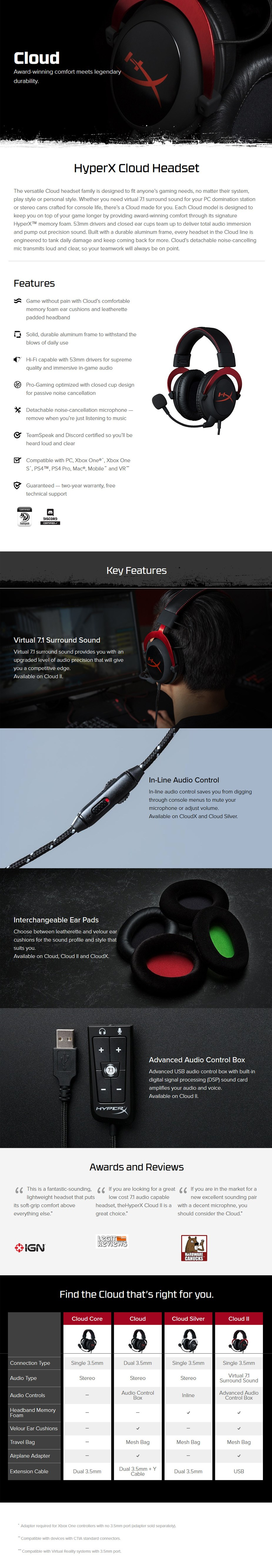 HyperX Cloud II 7.1 Channel USB Gaming Headset - Black/Red Display Overview 1