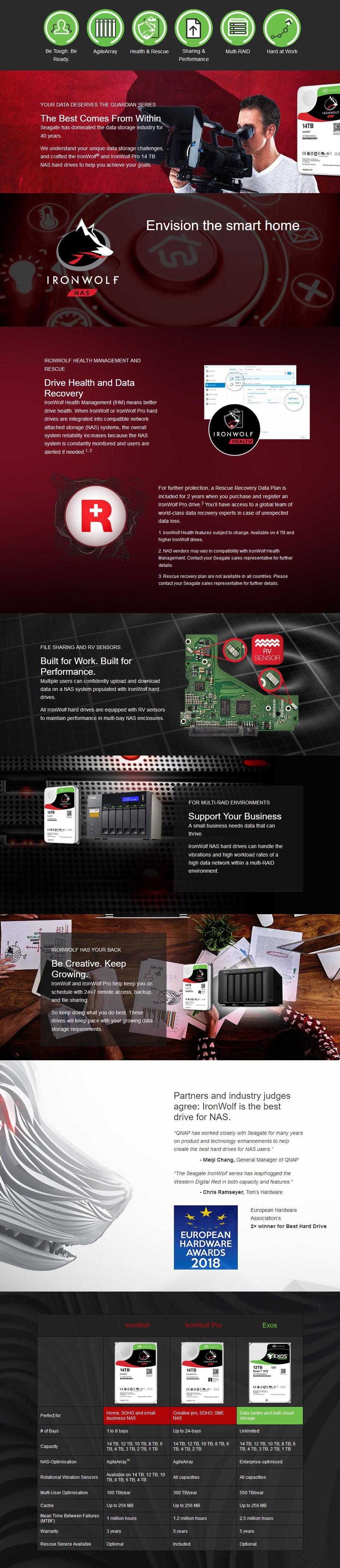 "Seagate ST8000NE0004 8TB IronWolf Pro 3.5"" SATA3 NAS Hard Drive - Overview 1"