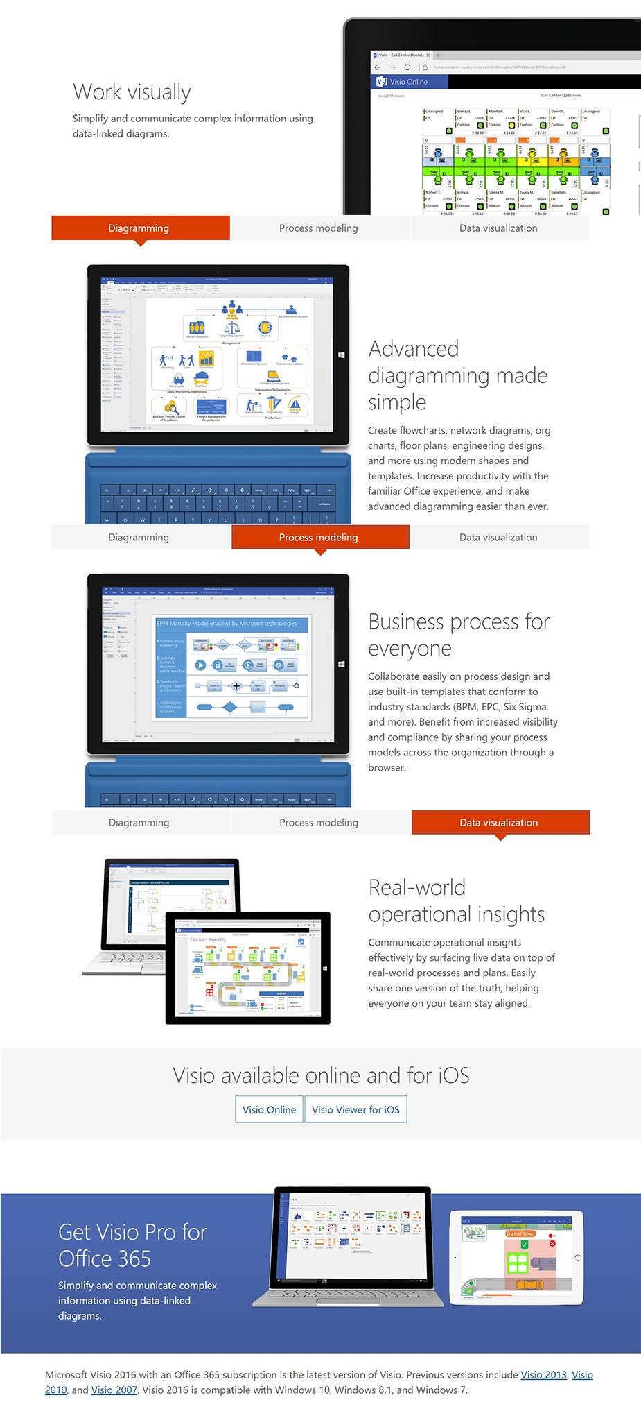 Microsoft Visio Professional 2016 - Digital Download