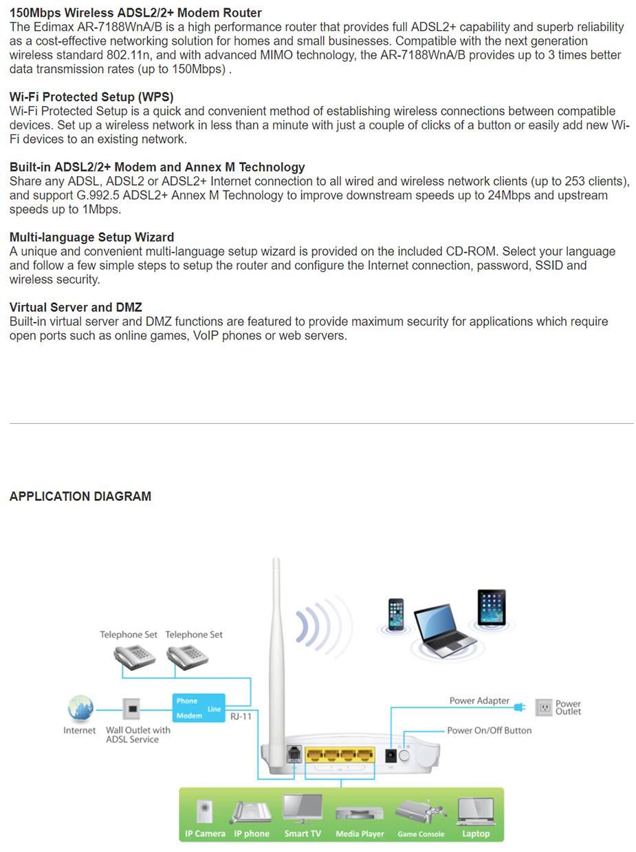 Edimax Ar 7188wna N150 Wireless Adsl2 2 Modem Router Diagram Manufacturer Warranty 12 Months Limited