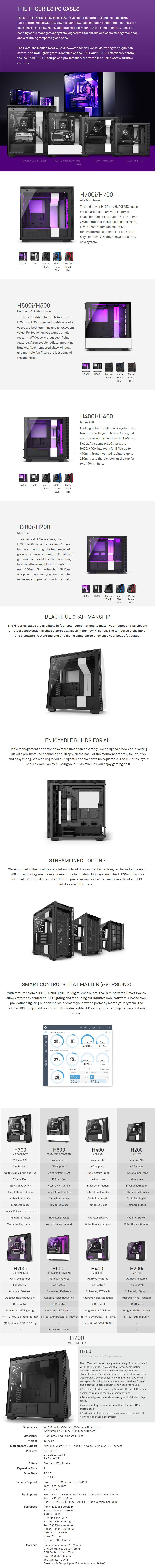 NZXT H700 Tempered Glass Mid-Tower E-ATX Case - Matte Black - Desktop Overview 1