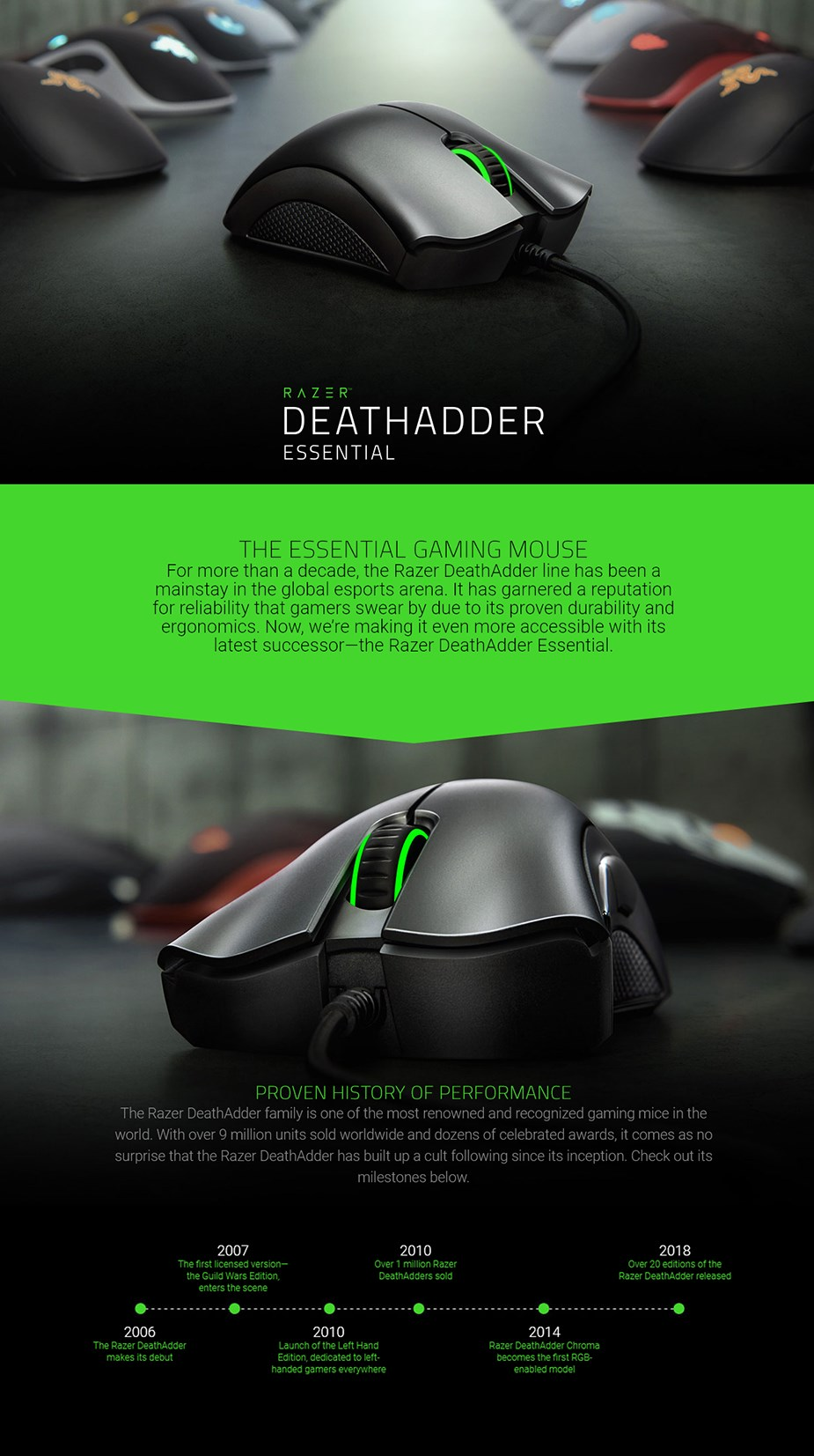 Razer DeathAdder Essential Gaming Mouse - Desktop Overview 1