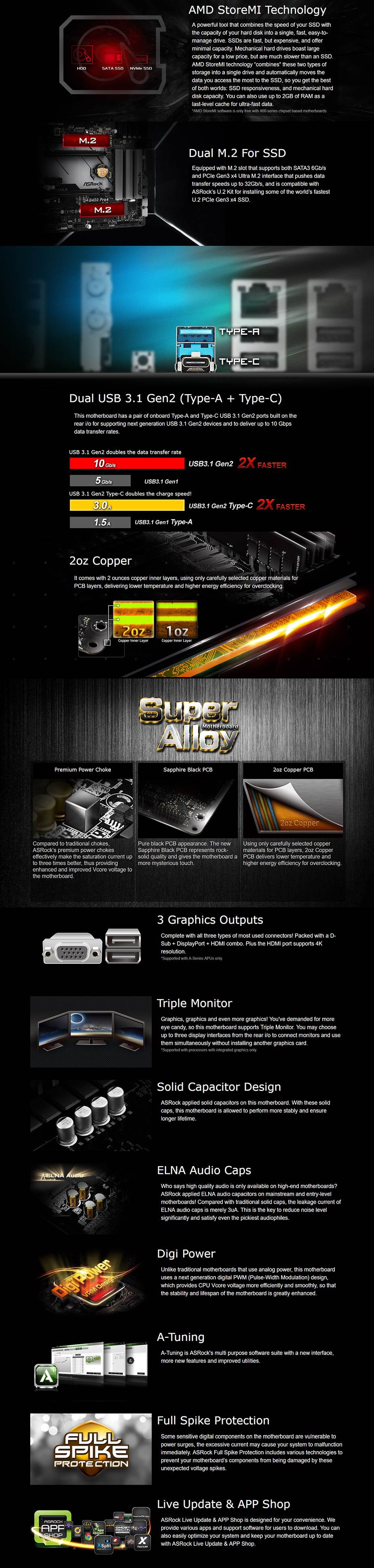 ASRock B450 Pro4 AM4 ATX Motherboard
