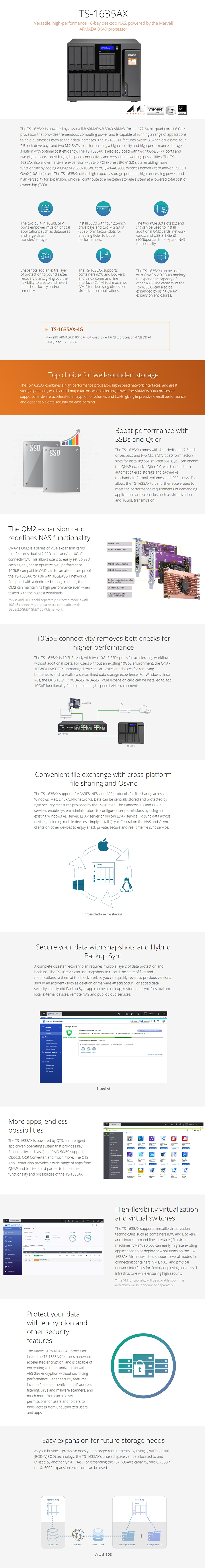 QNAP TS-1635AX-4G 16 Bay Diskless NAS Quad-Core ARMADA 1.6GHz CPU 4GB RAM - Desktop Overview 1