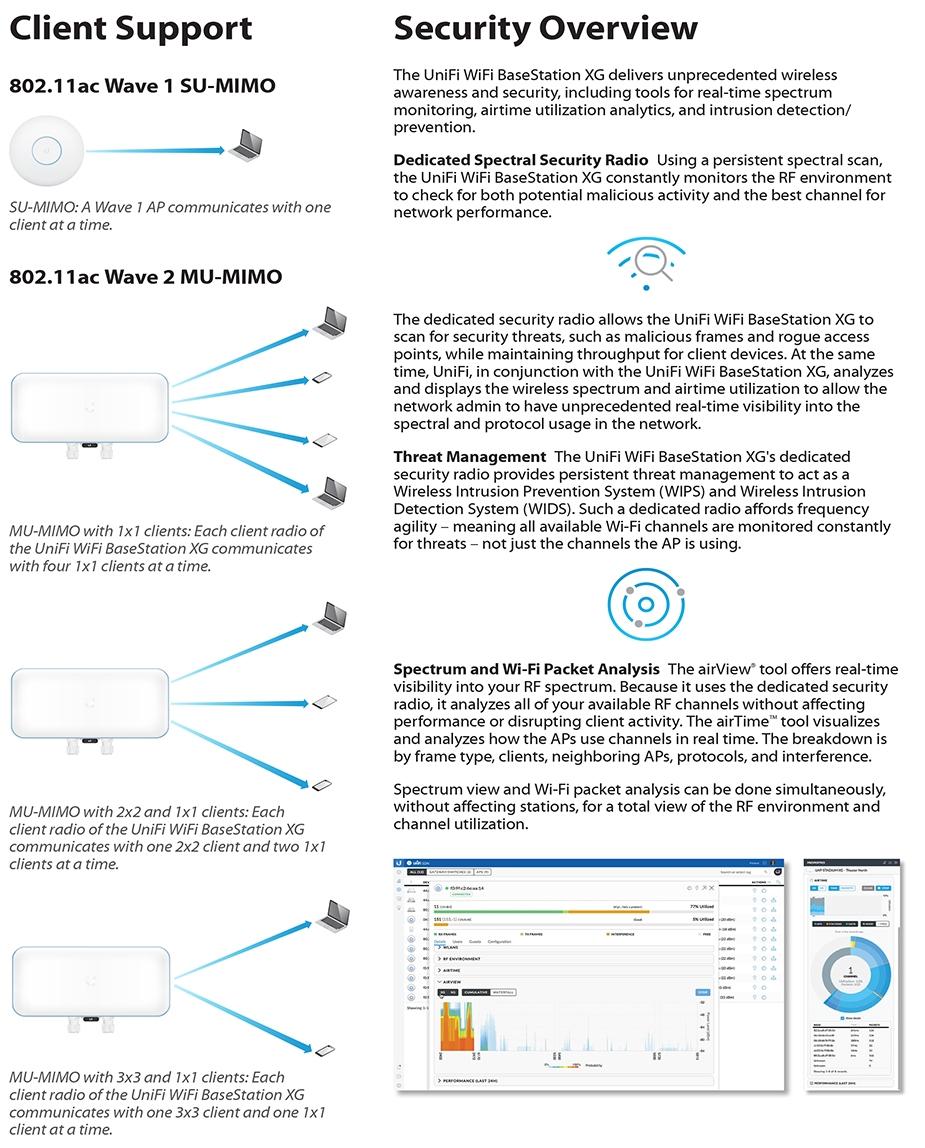 Ubiquiti Networks UniFi UWB-XG Quad-Radio 802 11ac Wave 2 Access Point -  White