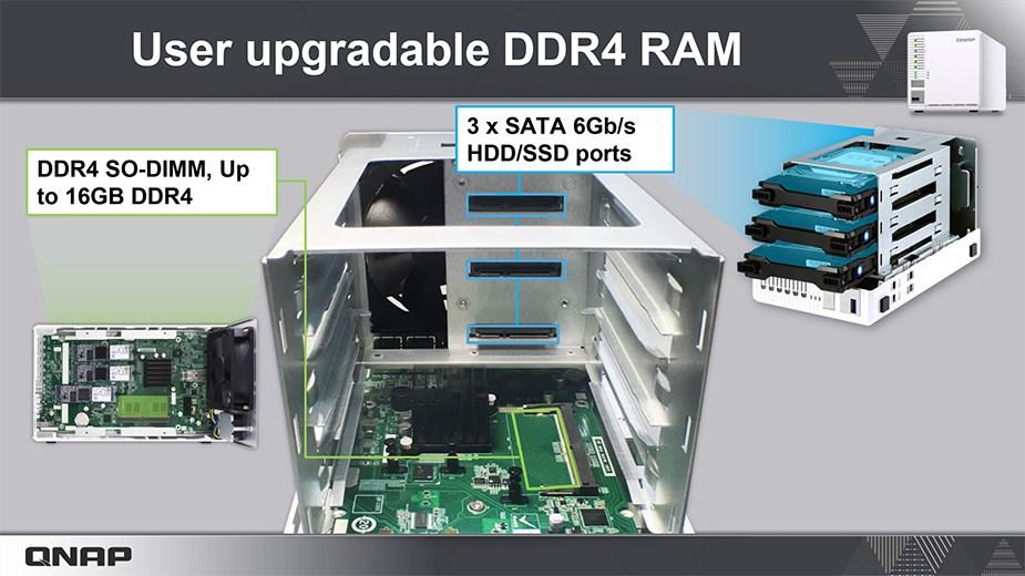 QNAP TS-332X-4G 3 Bay Diskless NAS Quad-Core 1 7GHz CPU 4GB RAM