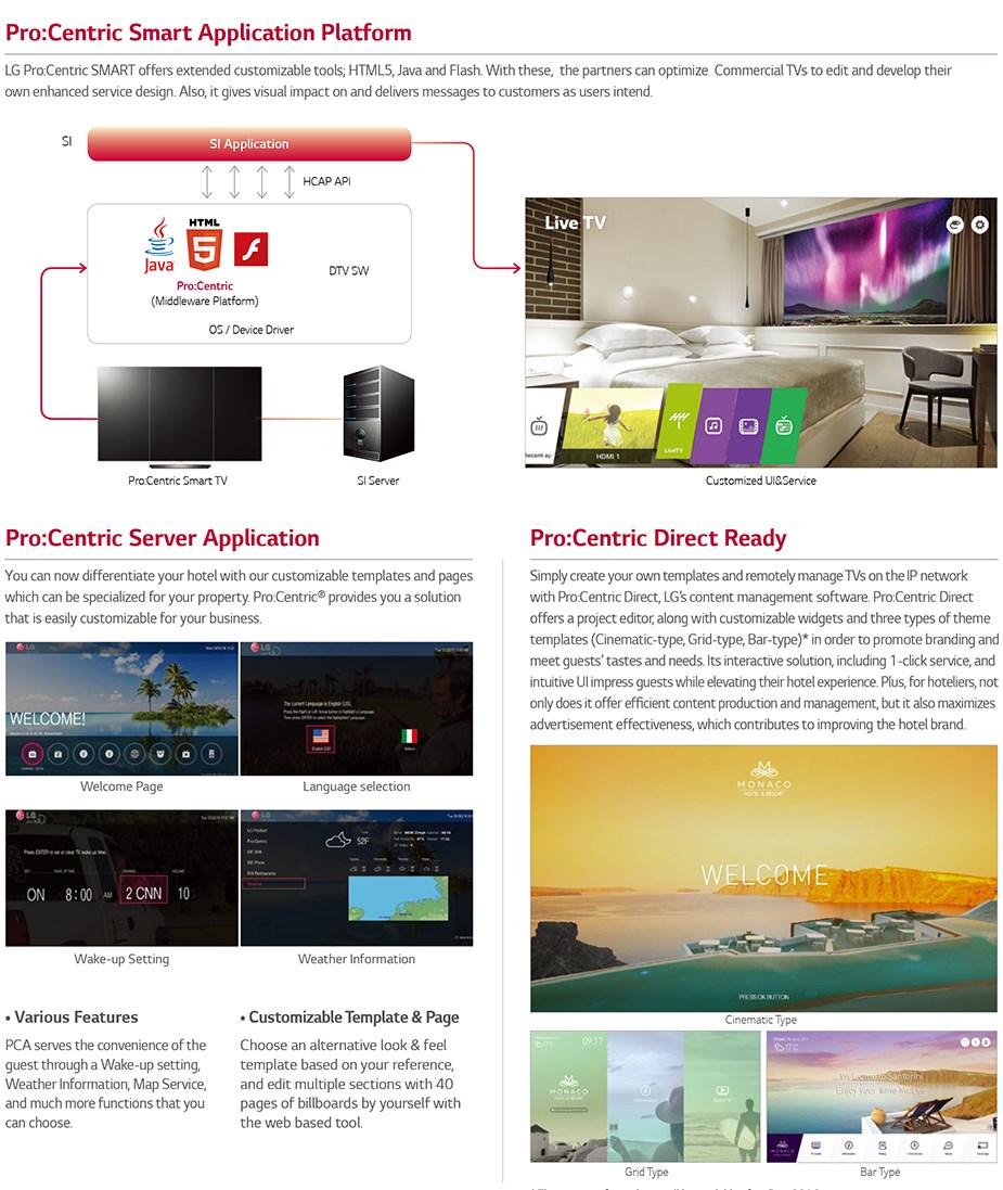 """LG EW961H 65"""" 4K UHD Commercial OLED TV - Desktop Overview 2"""
