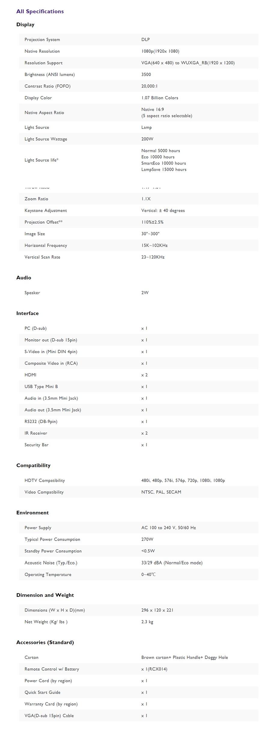 BenQ MH550 Eco-Friendly FHD 1080p Business DLP Projector - Desktop Overview 2