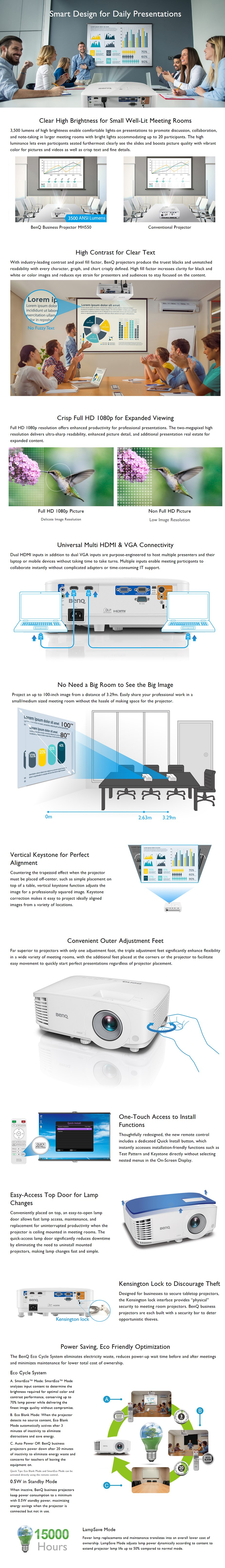 BenQ MH550 Eco-Friendly FHD 1080p Business DLP Projector - Desktop Overview 1