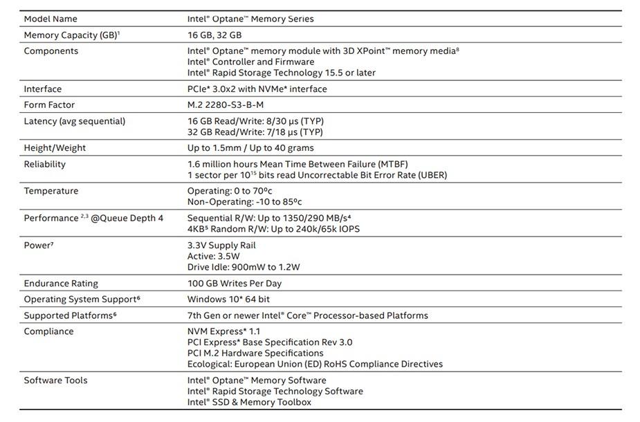 Intel Optane Memory 16GB M10 NVMe M.2 2280 PCIe SSD - Desktop Overview 4