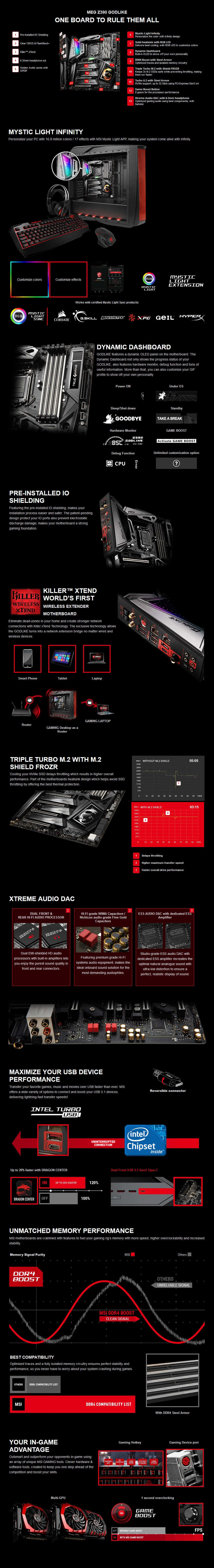 MSI MEG Z390 GODLIKE LGA 1151 E-ATX Motherboard - Desktop Overview 1