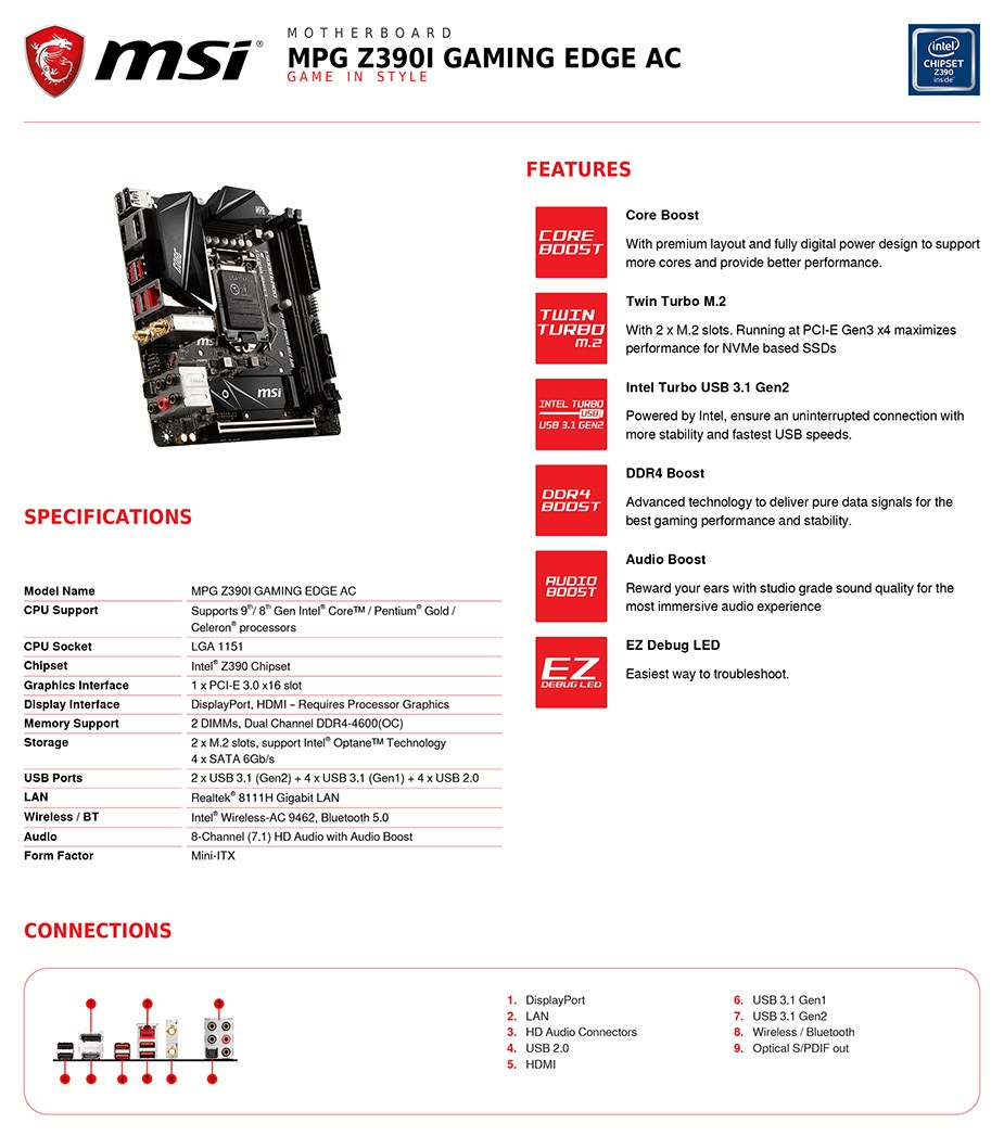 MSI MPG Z390I GAMING EDGE AC Mini-ITX Motherboard - Desktop Overview 2