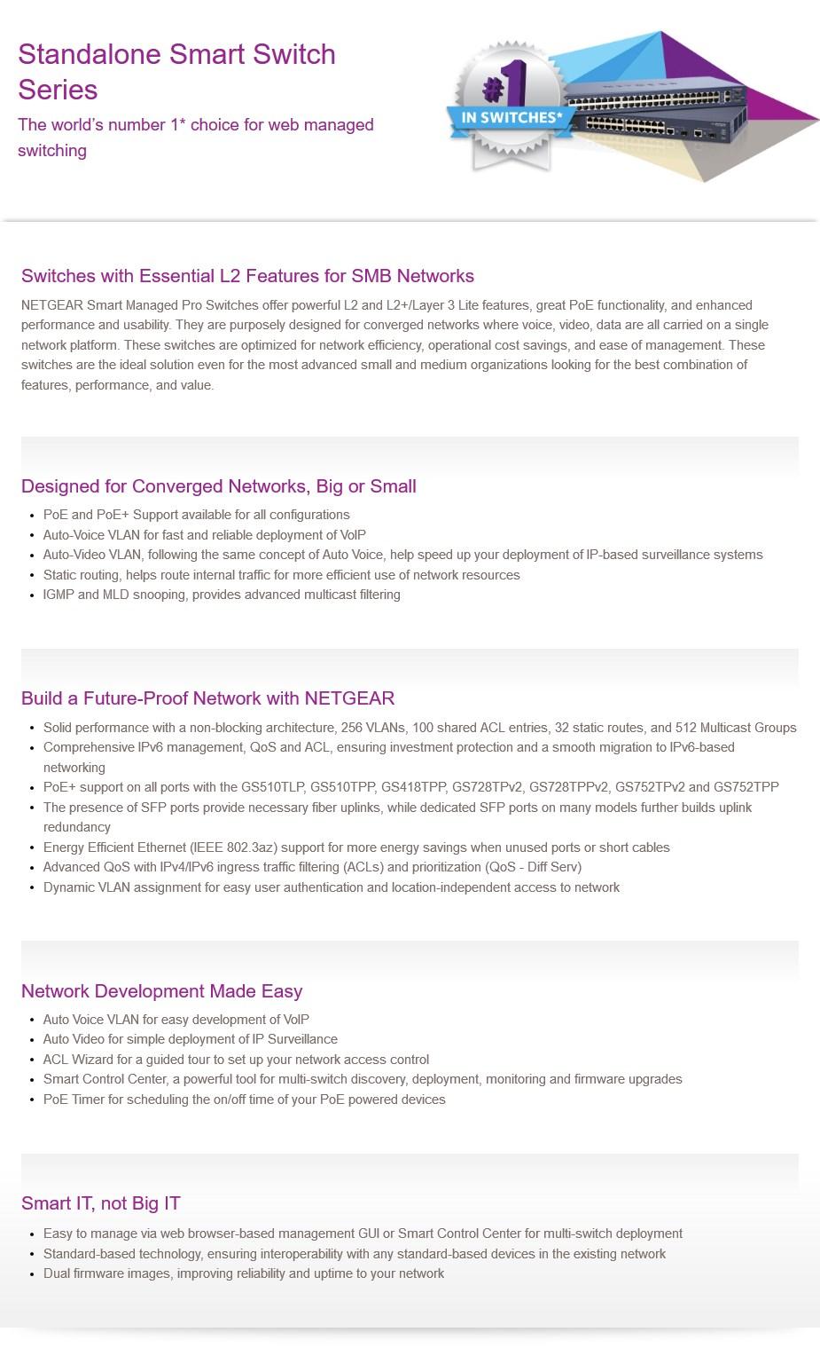 Netgear GS752TP 48-Port Gigabit PoE+ Smart Managed Pro Switch with 4 SFP Ports - Desktop Overview 1