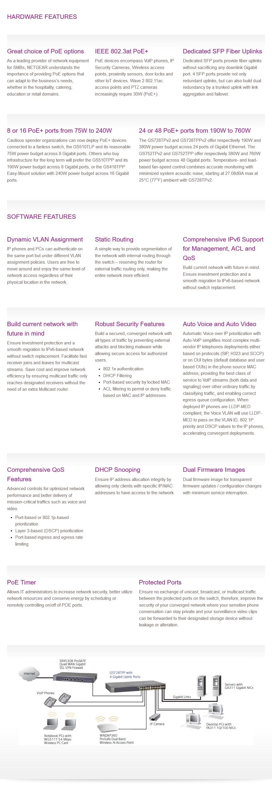 Netgear GS752TP 48-Port Gigabit PoE+ Smart Managed Pro Switch with 4 SFP Ports - Desktop Overview 2