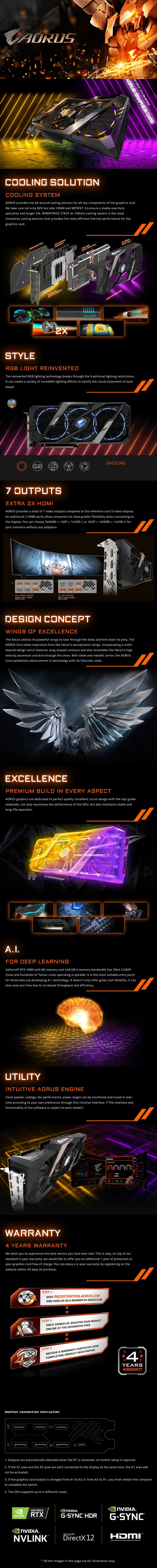 Gigabyte AORUS GeForce RTX 2080 8GB Video Card - Desktop Overview 1