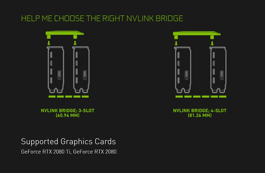 NVIDIA GeForce RTX NVLink SLI Bridge - 4 Slot - Desktop Overview 2