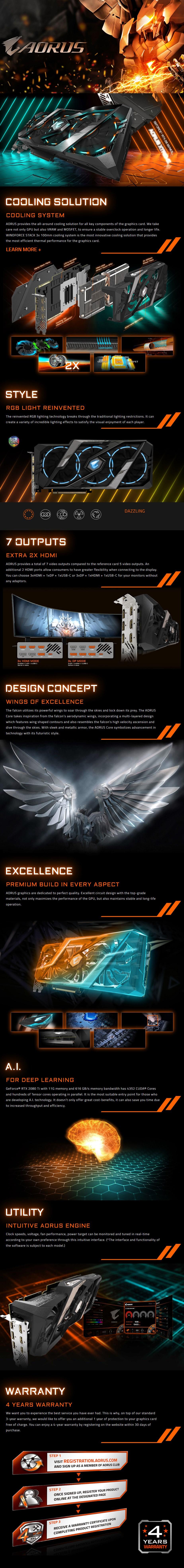 Gigabyte AORUS GeForce RTX 2080 Ti Xtreme 11GB Video Card - Desktop Overview 1