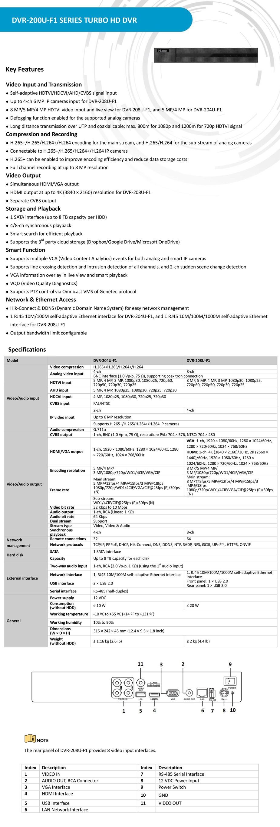 HiLook DVR-204U-F1 4CH Turbo HD-TVI/AHD/CVI/CVBS DVR - Desktop Overview 1