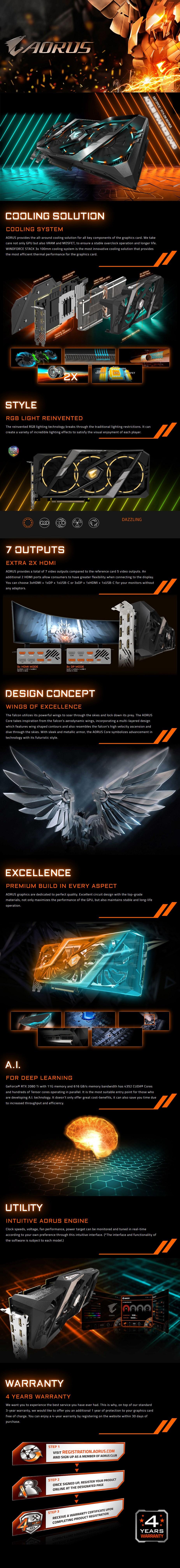Gigabyte AORUS GeForce RTX 2080 Ti 11GB Video Card - Desktop Overview 1