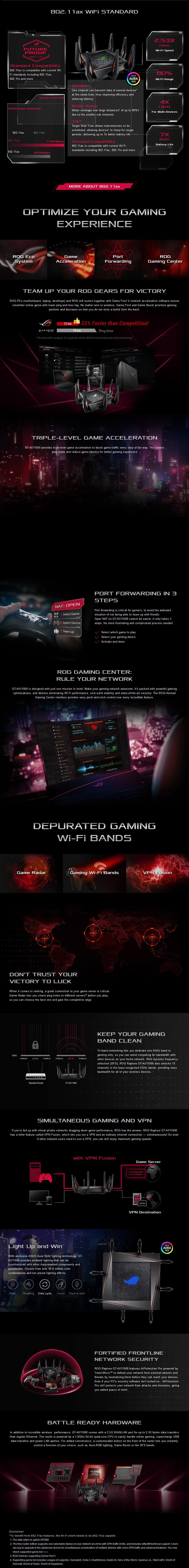 ASUS ROG Rapture GT-AX11000 Tri-Band Quad-Core WiFi 6 Gaming Router - Desktop Overview 1