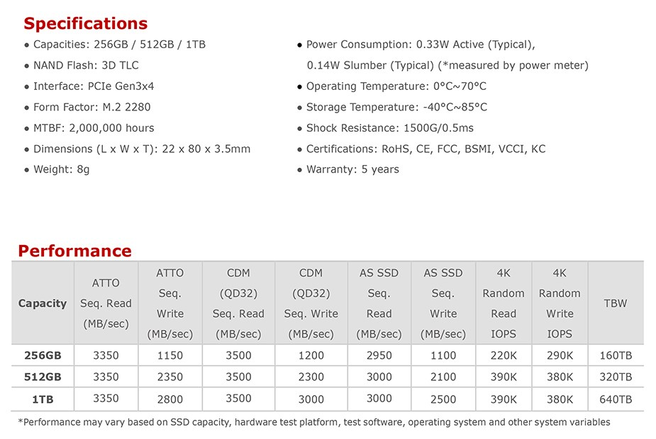 ADATA XPG SX8200 Pro 512GB PCIe 256GB M.2 NVMe SSD ASX8200PNP-512GT-C - Desktop Overview 2