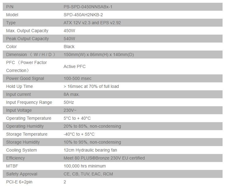 Thermaltake Smart BX1 230V 450W 80+ Bronze Non Modular Power Supply - Desktop Overview 2