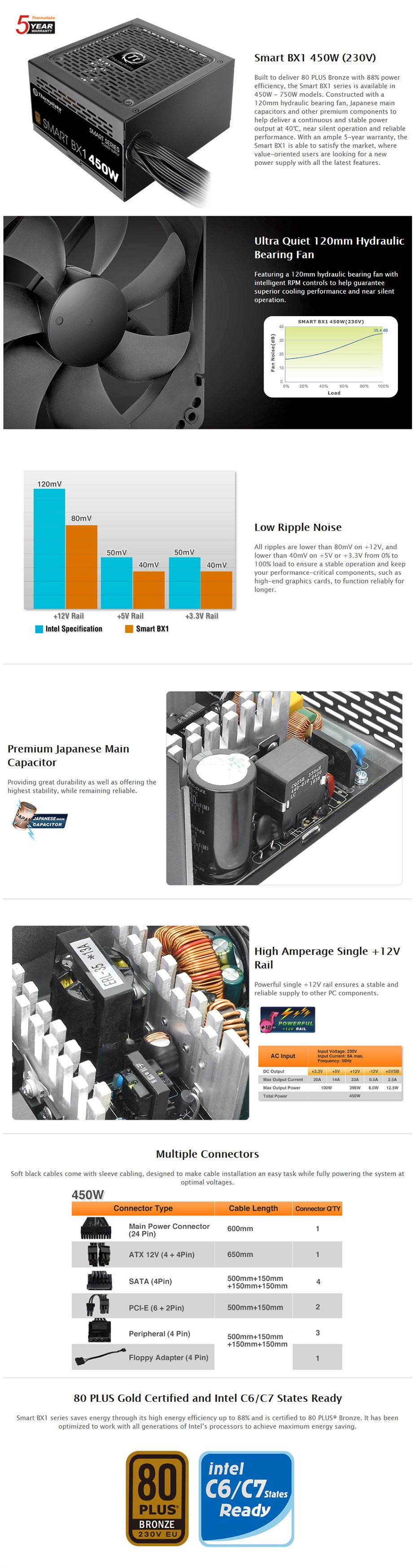 Thermaltake Smart BX1 230V 450W 80+ Bronze Non Modular Power Supply - Desktop Overview 1