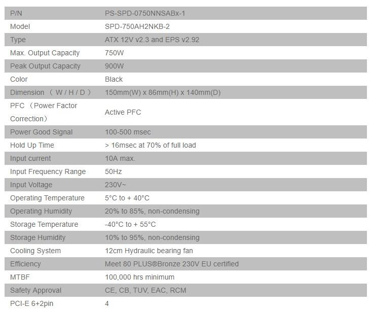 Thermaltake Smart BX1 230V 750W 80+ Bronze Non Modular Power Supply - Desktop Overview 2
