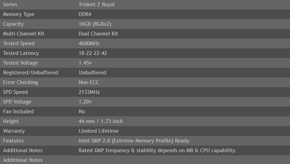G.Skill Trident Z Royal RGB 16GB (2x 8GB) DDR4 4600Mhz Memory - Silver - Desktop Overview 2