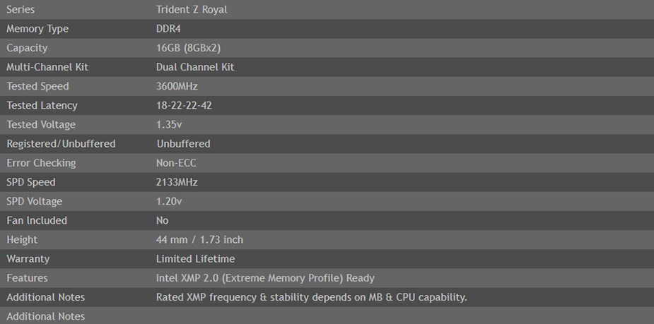 G.Skill Trident Z Royal RGB 16GB (2x 8GB) DDR4 3600Mhz Memory - Gold - Desktop Overview 2