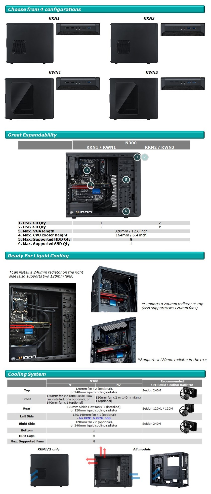 Cooler Master N300 KKN1 Mid-Tower ATX Case - Desktop Overview 1