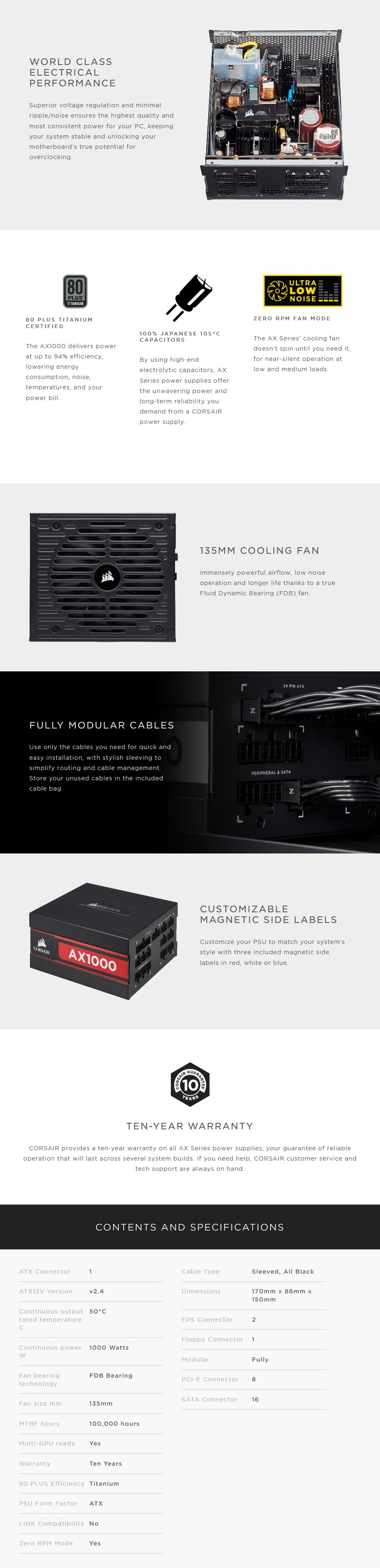 Corsair AX1000 80 PLUS Titanium Fully Modular ATX Power Supply - Desktop Overview 1