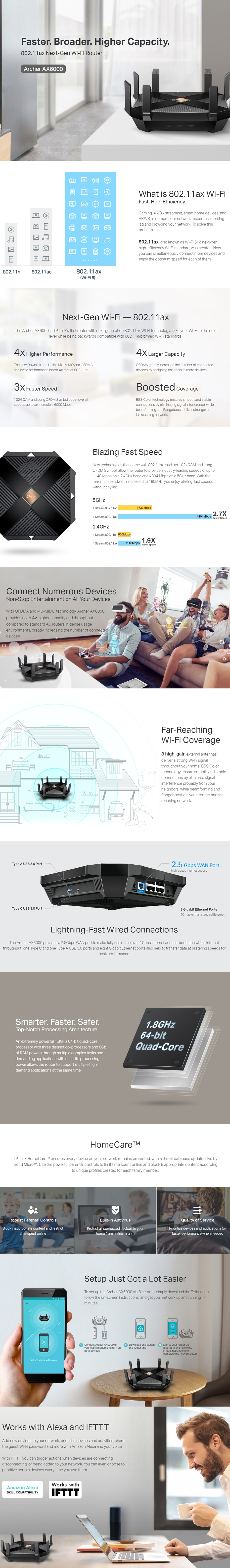 TP-Link Archer AX6000 Dual-Band Next-Gen WiFi 6 Router - Desktop Overview 1