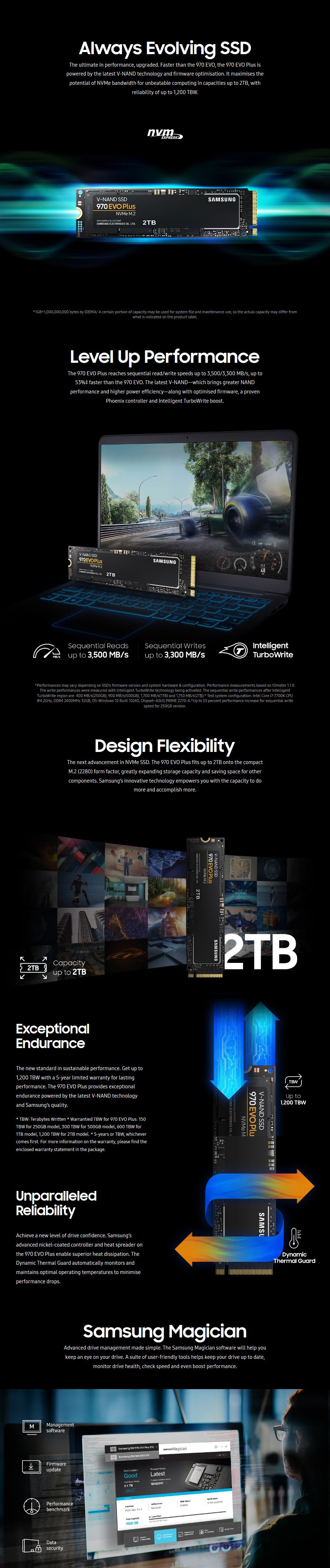 Samsung 970 EVO Plus 2TB NVMe 1.3 M.2 (2280) 3-Bit V-NAND SSD - MZ-V7S2T0BW - Desktop Overview 2