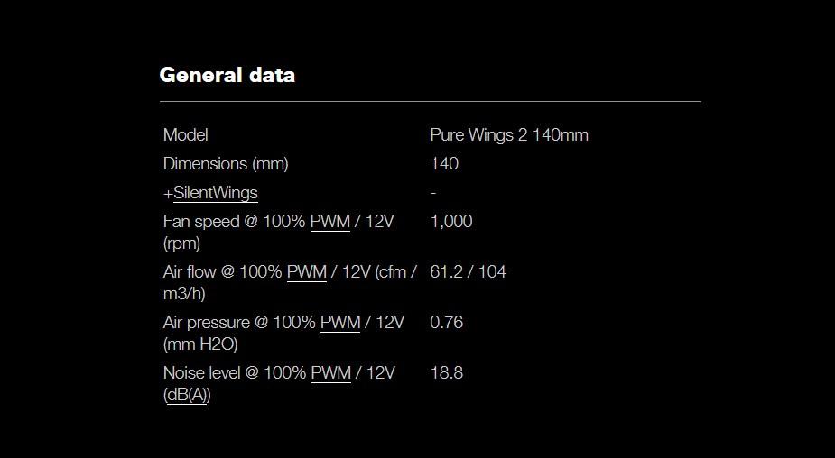 be quiet! Pure Wings 2 140mm Case Fan - Desktop Overview 3