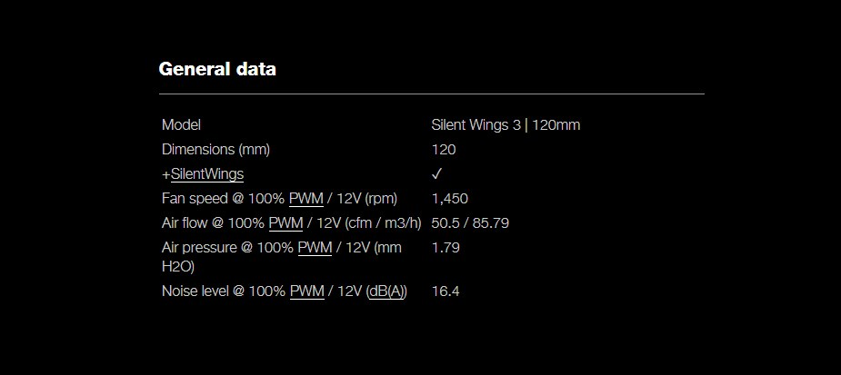 be quiet! Silent Wings 3 120mm Case Fan - Desktop Overview 3