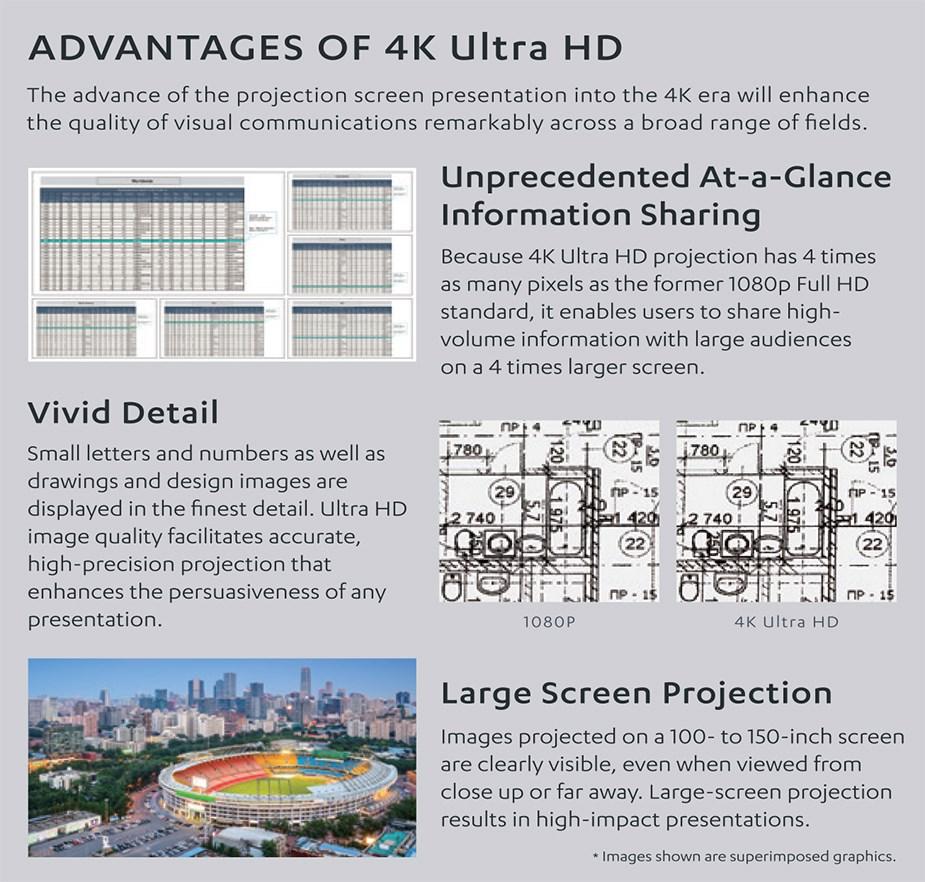 Casio XJ-L8300HN 4K Ultra HD 5000 Lumens SSI DLP Projector - Desktop Overview 5