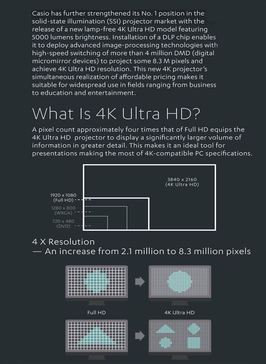 Casio XJ-L8300HN 4K Ultra HD 5000 Lumens SSI DLP Projector - Desktop Overview 4