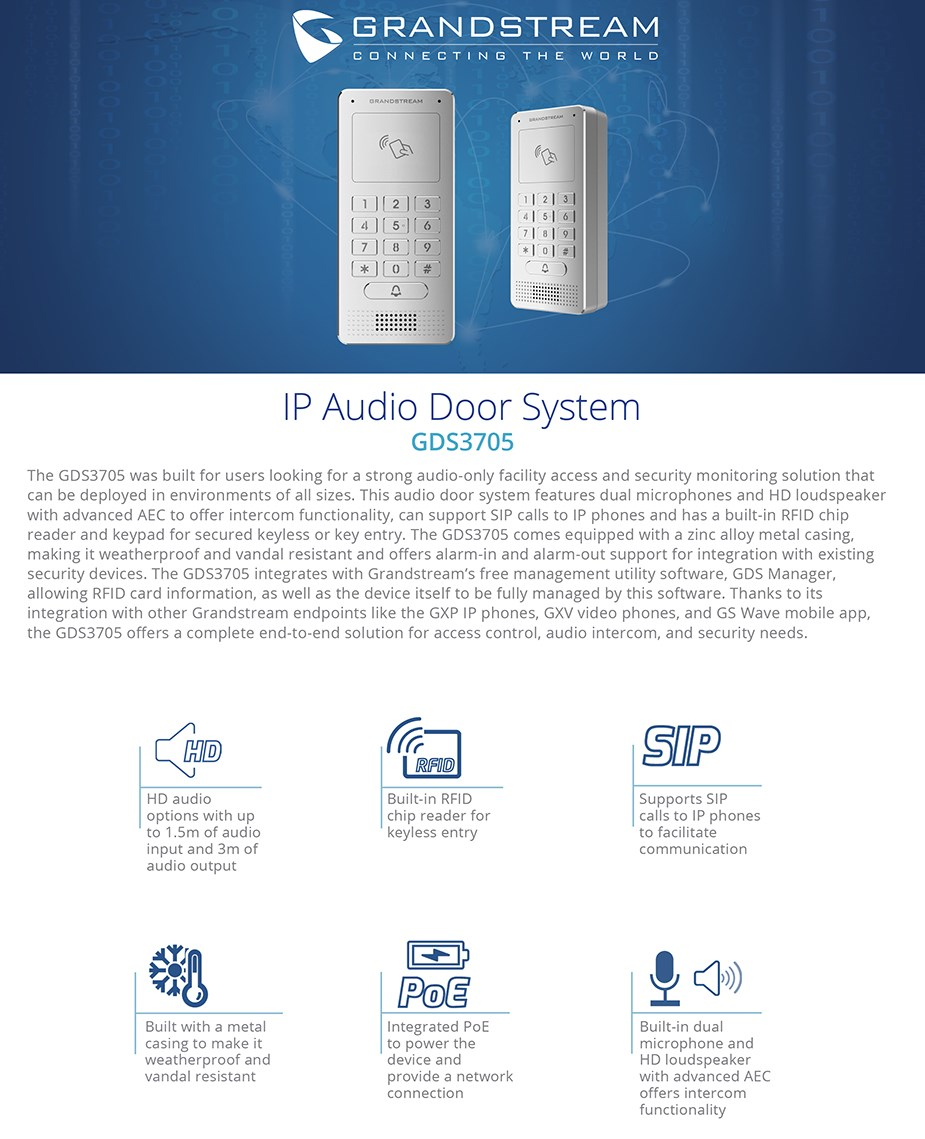 Grandstream GDS3705 IP Intercom Door System - Desktop Overview 1
