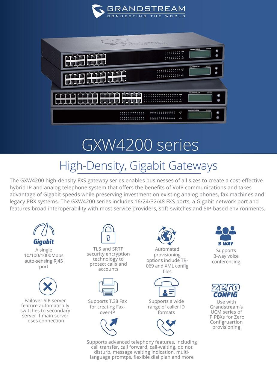 Grandstream GXW4224 24-Port FXS Analogue VoIP Gateway - Desktop Overview 1