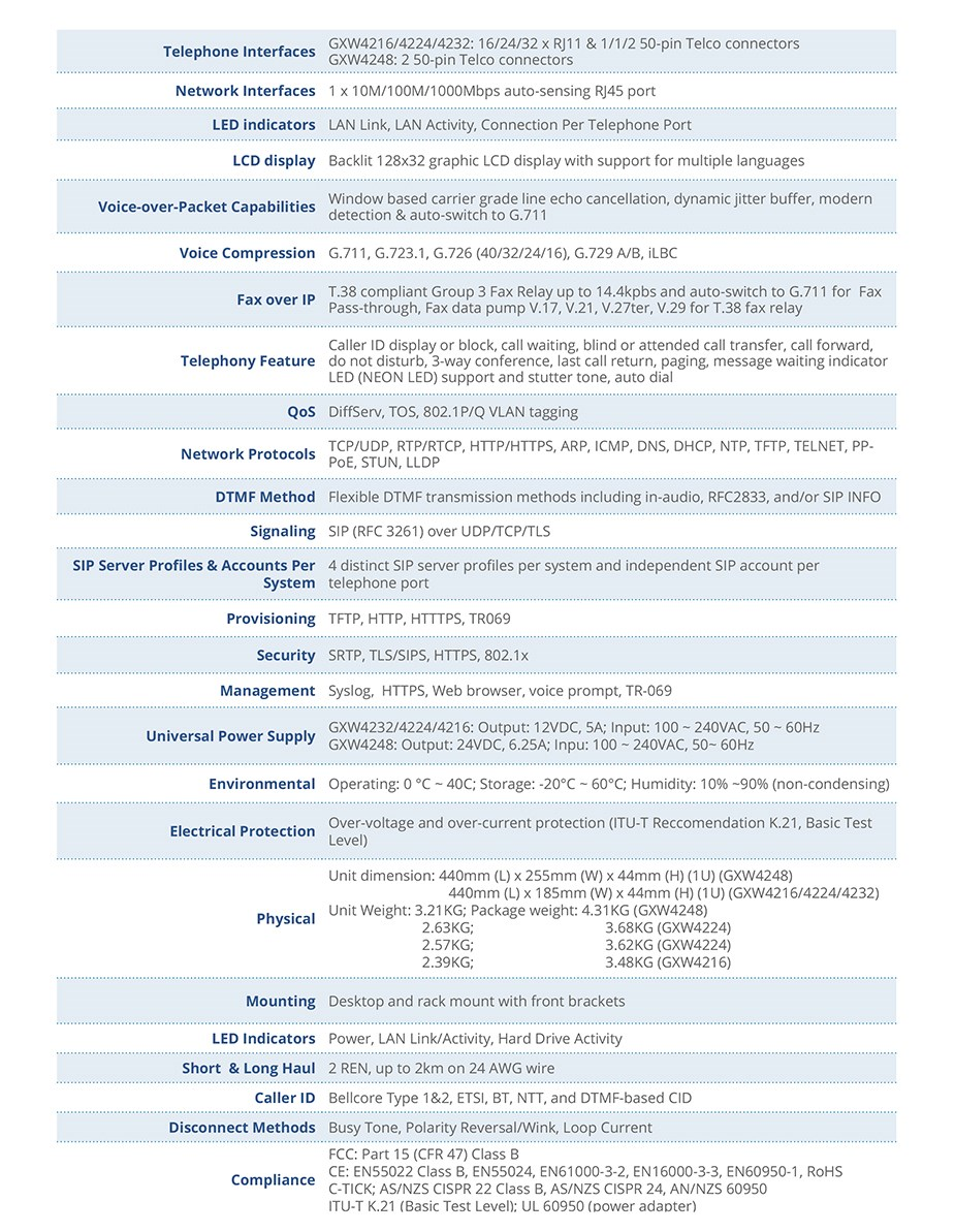 Grandstream GXW4224 24-Port FXS Analogue VoIP Gateway - Desktop Overview 2