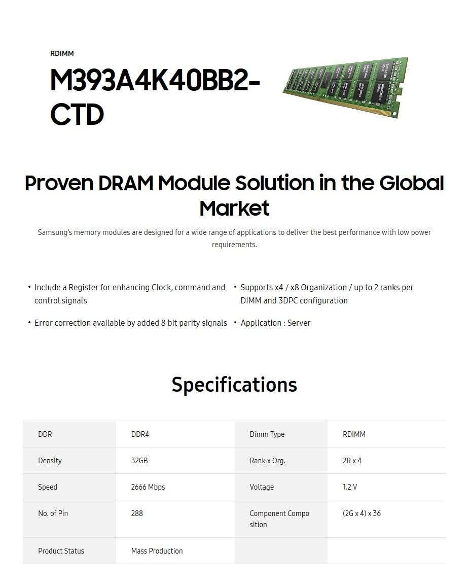 Samsung 32GB DDR4 2666MHz Dual Rank ECC RDIMM Server Memory - Desktop Overview 1