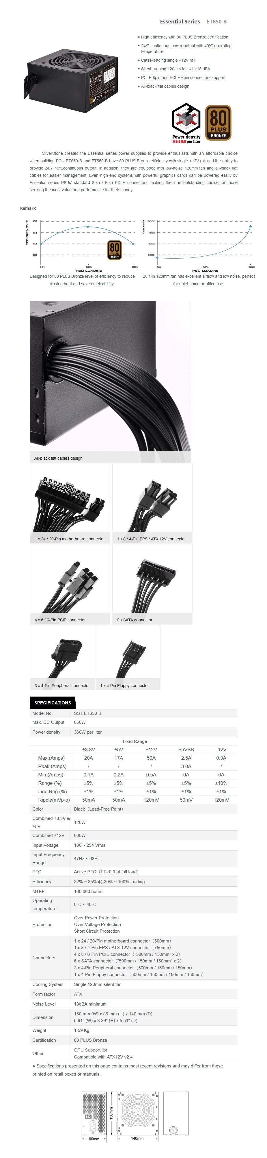 SilverStone Essential ET650-B 650W 80+ Bronze Power Supply - Desktop Overview 1