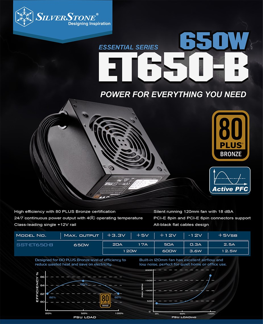 SilverStone Essential ET650-B 650W 80+ Bronze Power Supply - Desktop Overview 2