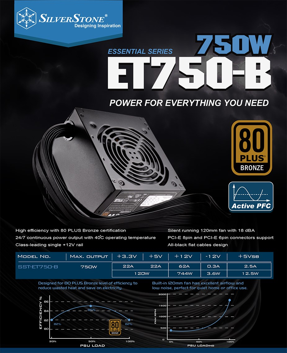 SilverStone Essential ET-750-B 750W 80+ Bronze Power Supply - Desktop Overview 2