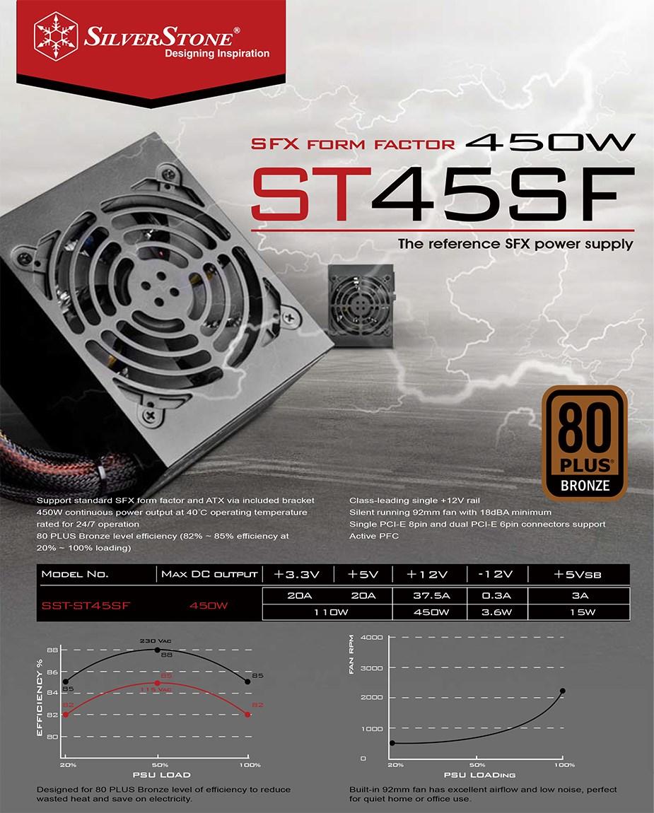 SilverStone SFX ST45SF V3 450W 80+ Bronze Power Supply - Desktop Overview 2