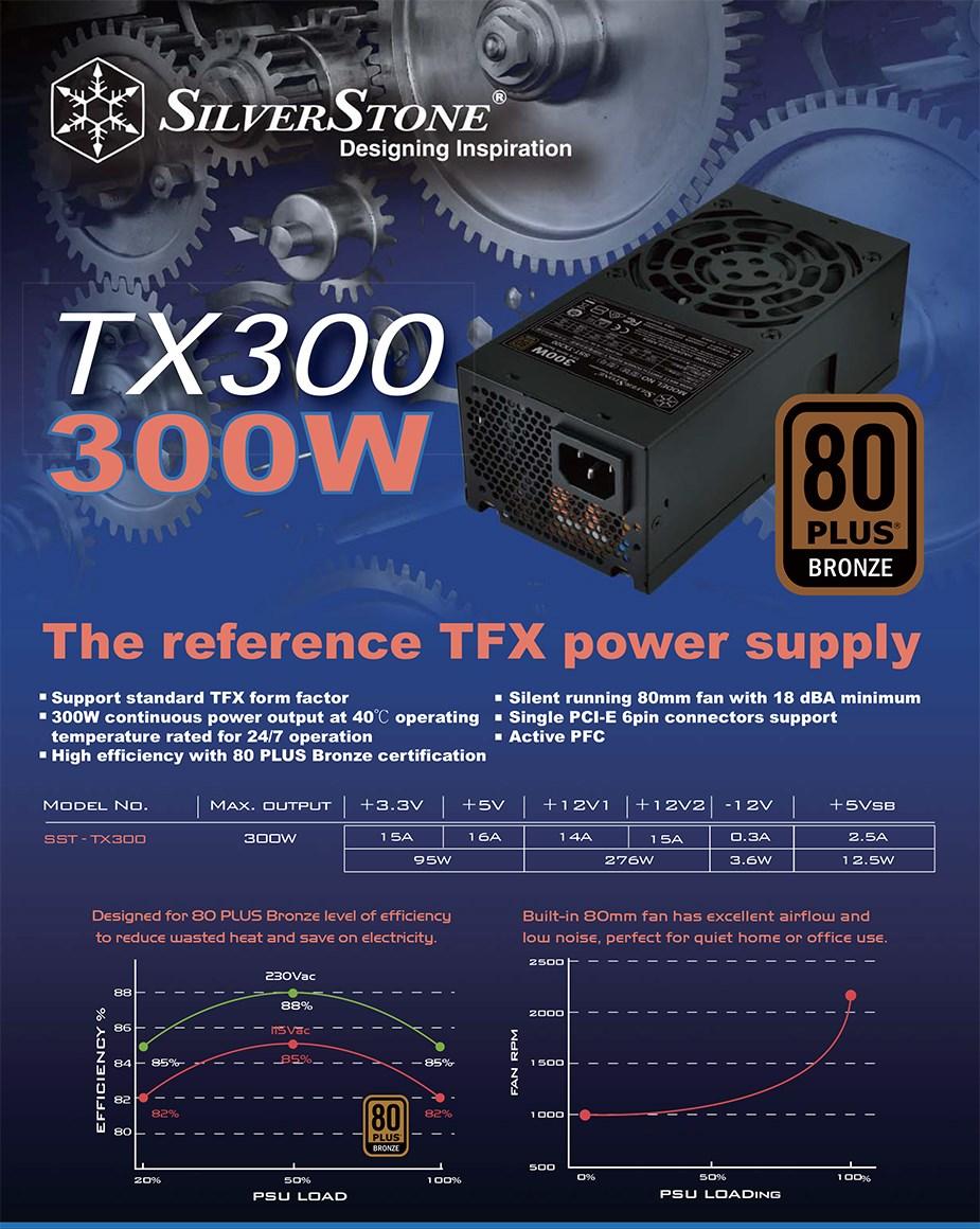 SilverStone TFX SST-TX300 300W 80+ Bronze Power Supply - Desktop Overview 2