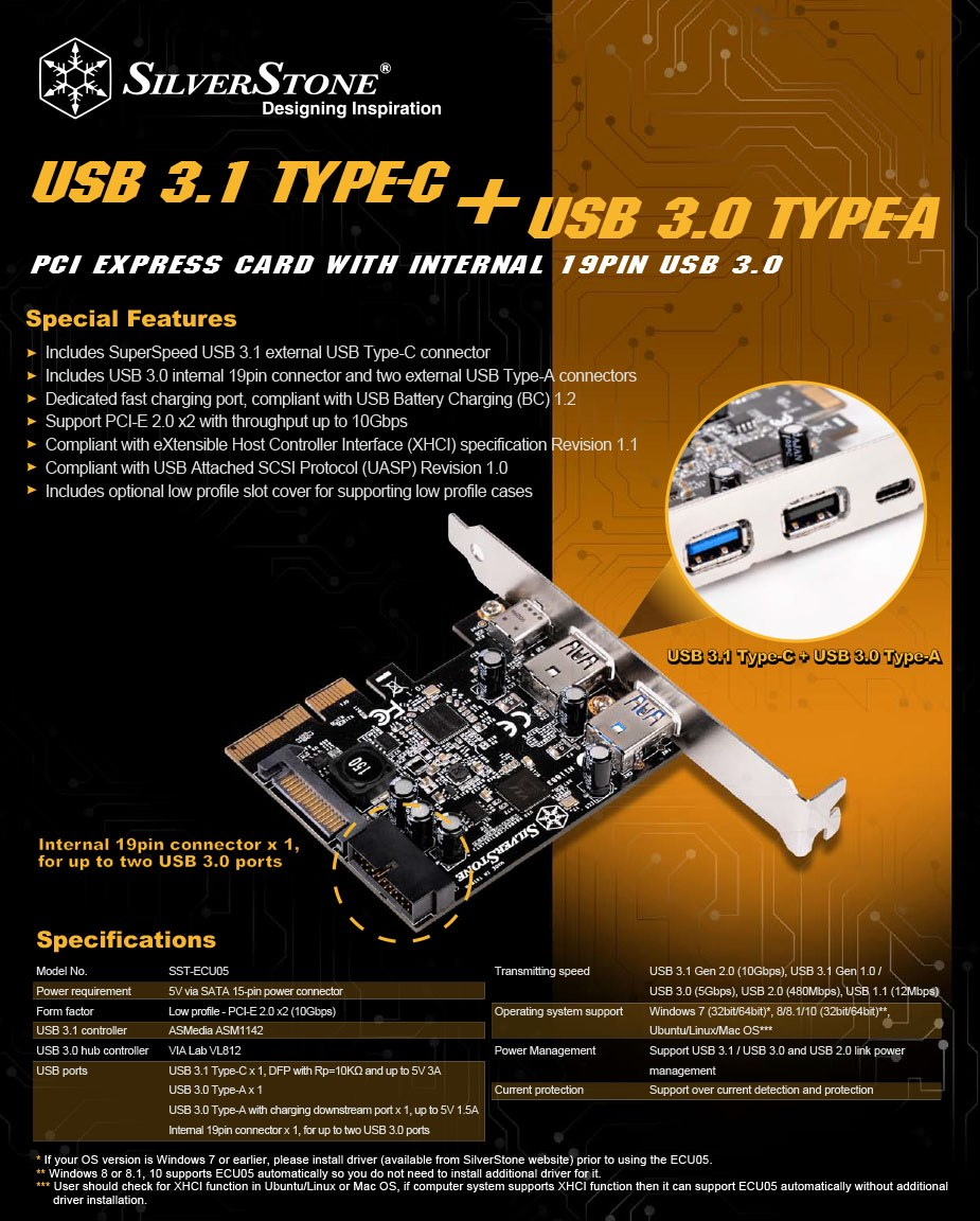 SilverStone ECU05 USB 3.1 Controller Card - Overview 1
